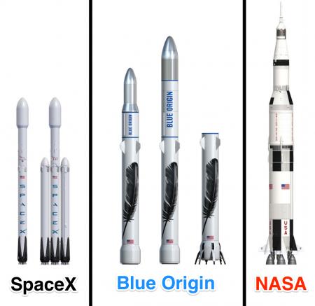 Photo of Blue Origin წარმოგიდგენთ რაკეტას, რომელიც SpaceX-ის Falcon Heavy-ს კონკურენტია